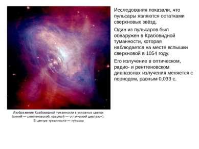 Исследования показали, что пульсары являются остатками сверхновых звёзд. Один...