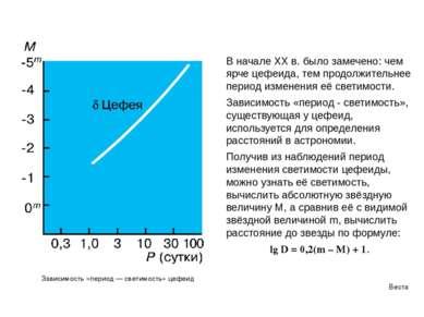 В начале XX в. было замечено: чем ярче цефеида, тем продолжительнее период из...