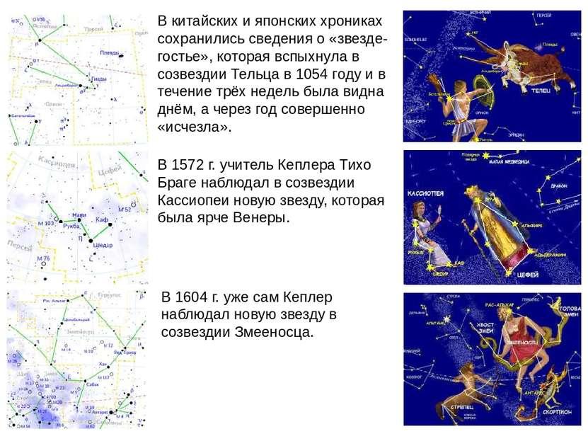 В 1572 г. учитель Кеплера Тихо Браге наблюдал в созвездии Кассиопеи новую зве...
