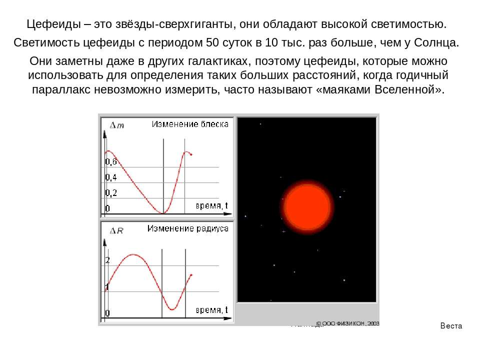 Цефеиды – это звёзды-сверхгиганты, они обладают высокой светимостью. Светимос...
