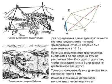 Для определения длины дуги используется система треугольников – способ трианг...