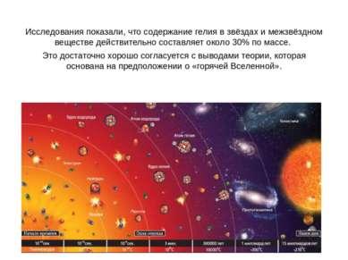 Исследования показали, что содержание гелия в звёздах и межзвёздном веществе ...