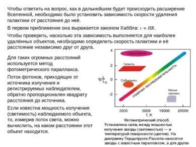 Для таких огромных расстояний используется метод фотометрического параллакса....