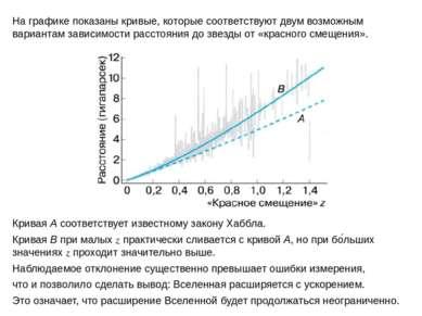 На графике показаны кривые, которые соответствуют двум возможным вариантам за...