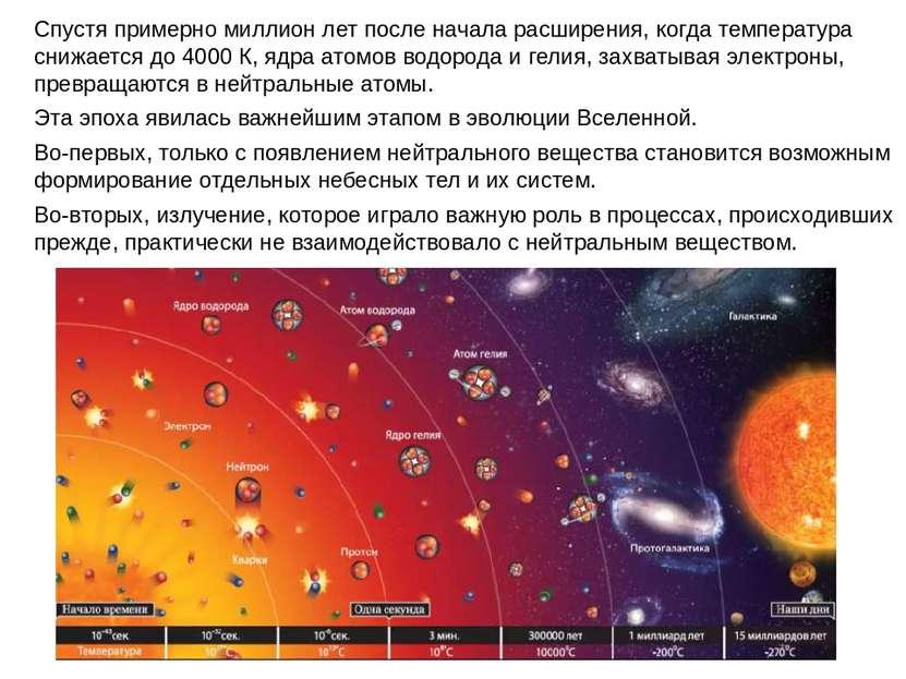 Спустя примерно миллион лет после начала расширения, когда температура снижае...