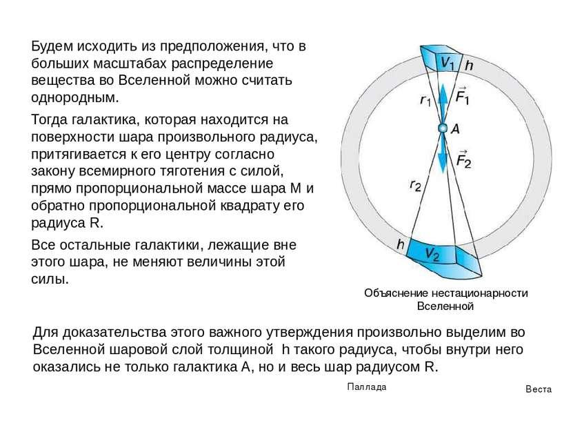 Веста Паллада Объяснение нестационарности Вселенной Будем исходить из предпол...