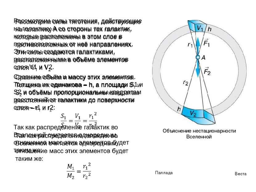 Веста Паллада Объяснение нестационарности Вселенной
