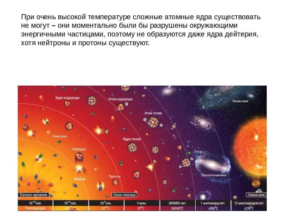 При очень высокой температуре сложные атомные ядра существовать не могут – он...