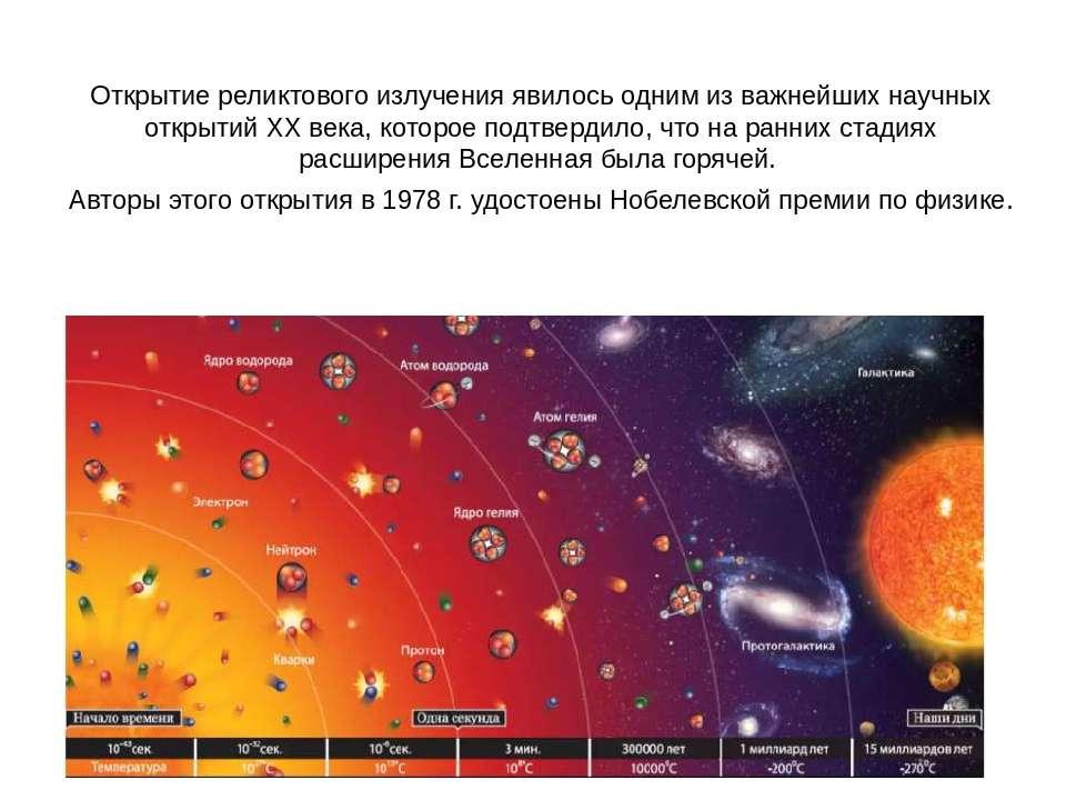 Открытие реликтового излучения явилось одним из важнейших научных открытий XX...