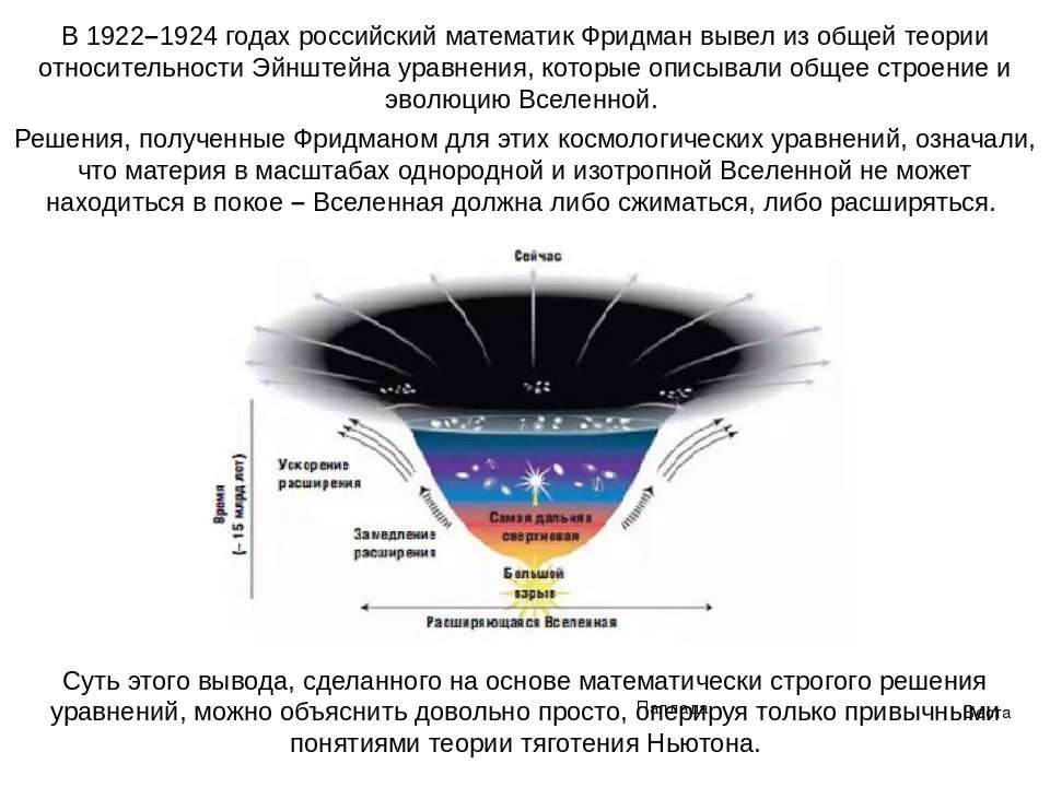 Веста Паллада В 1922–1924 годах российский математик Фридман вывел из общей т...