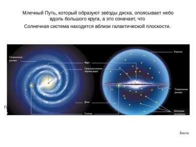 Веста Млечный Путь, который образуют звёзды диска, опоясывает небо вдоль боль...