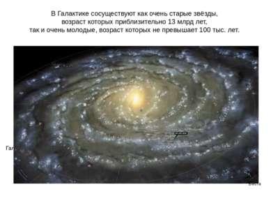 Веста В Галактике сосуществуют как очень старые звёзды, возраст которых прибл...