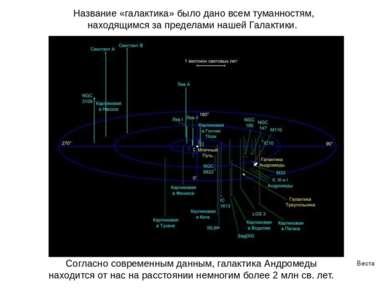 Веста Название «галактика» было дано всем туманностям, находящимся за предела...