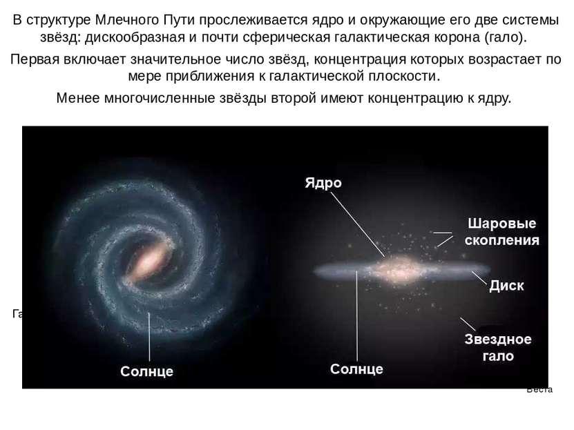 Веста В структуре Млечного Пути прослеживается ядро и окружающие его две сист...