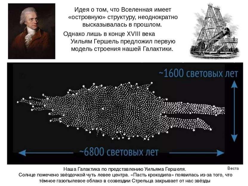Идея о том, что Вселенная имеет «островную» структуру, неоднократно высказыва...