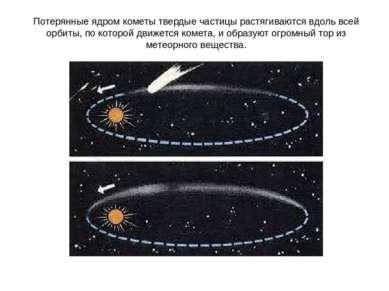 Потерянные ядром кометы твердые частицы растягиваются вдоль всей орбиты, по к...
