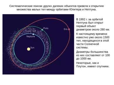 Систематические поиски других далеких объектов привели к открытию множества м...