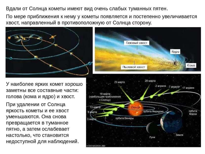 Вдали от Солнца кометы имеют вид очень слабых туманных пятен. По мере приближ...