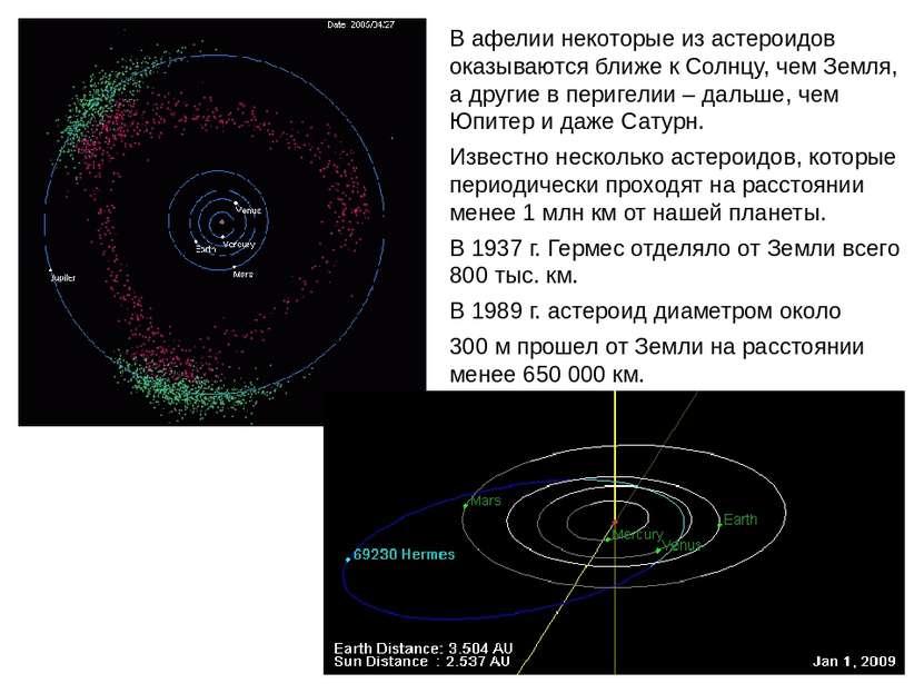 В афелии некоторые из астероидов оказываются ближе к Солнцу, чем Земля, а дру...