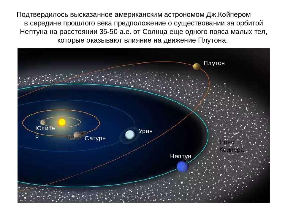 Подтвердилось высказанное американским астрономом Дж.Койпером в середине прош...