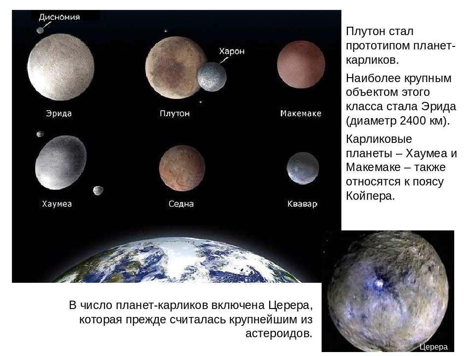 Плутон стал прототипом планет-карликов. Наиболее крупным объектом этого класс...