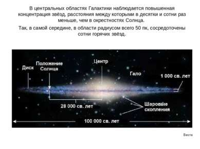 Веста В центральных областях Галактики наблюдается повышенная концентрация зв...