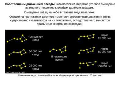 Собственным движением звезды называется её видимое угловое смещение за год по...