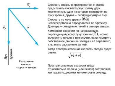 Скорость звезды в пространстве можно представить как векторную сумму двух ком...