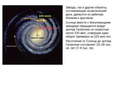 Звёзды, газ и другие объекты, составляющие галактический диск, движутся по ор...