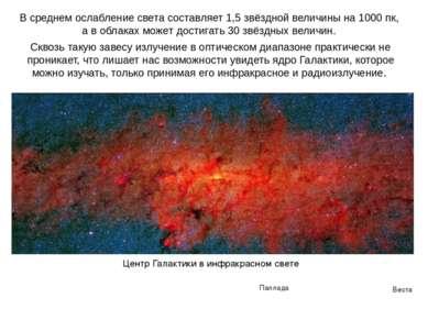 Веста Паллада В среднем ослабление света составляет 1,5 звёздной величины на ...