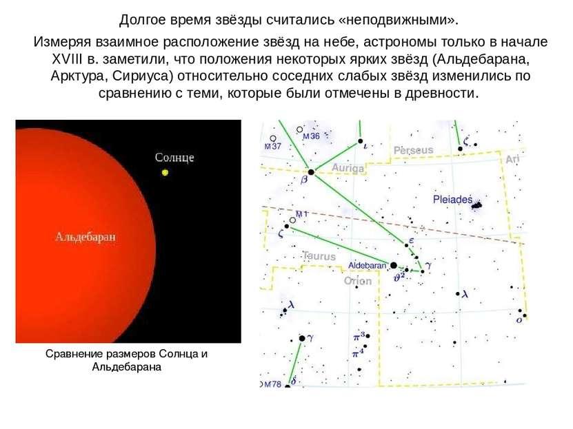 Долгое время звёзды считались «неподвижными». Измеряя взаимное расположение з...