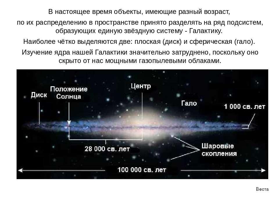 Веста В настоящее время объекты, имеющие разный возраст, по их распределению ...