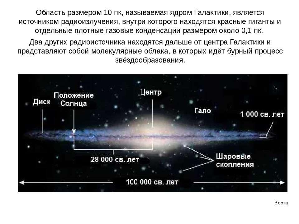 Веста Область размером 10 пк, называемая ядром Галактики, является источником...