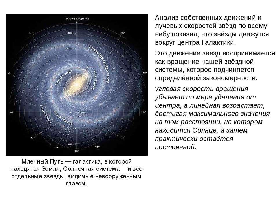 Анализ собственных движений и лучевых скоростей звёзд по всему небу показал, ...