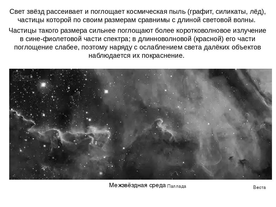 Веста Паллада Свет звёзд рассеивает и поглощает космическая пыль (графит, сил...