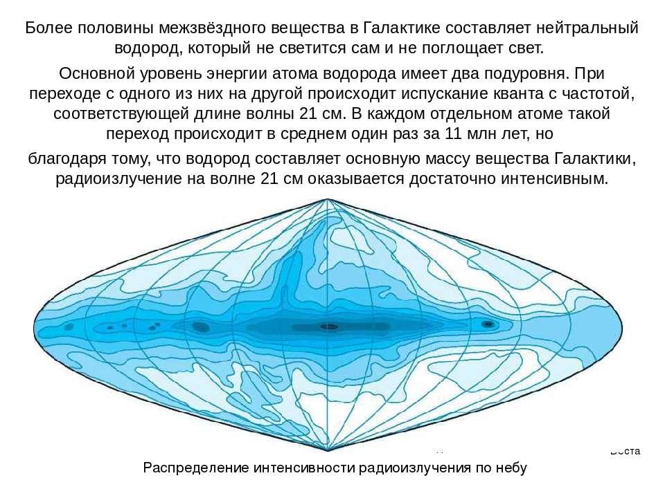 Веста Паллада Более половины межзвёздного вещества в Галактике составляет ней...