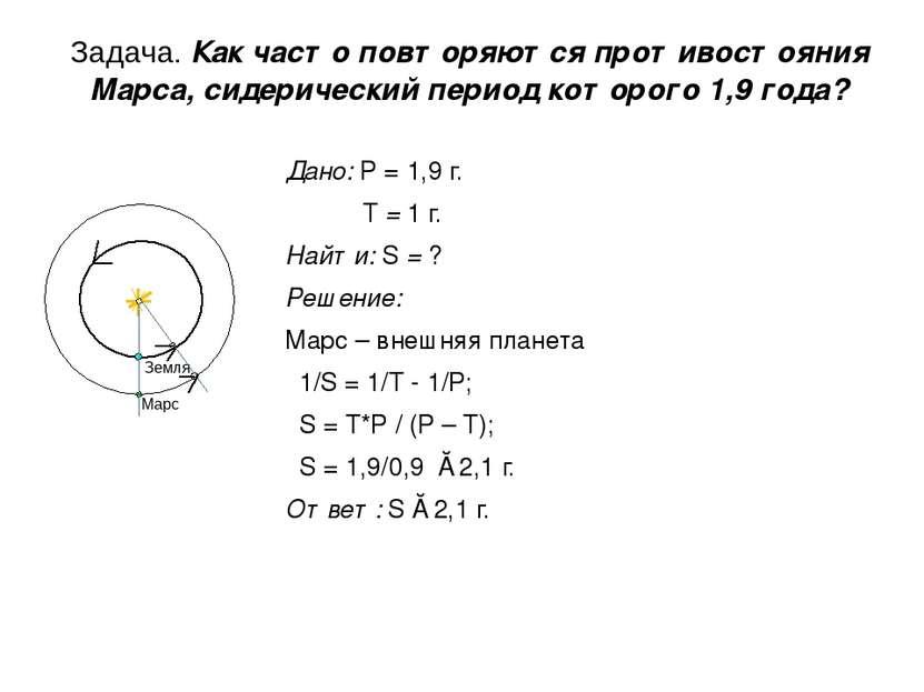 Задача. Как часто повторяются противостояния Марса, сидерический период котор...