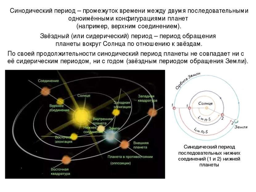 Синодический период – промежуток времени между двумя последовательными одноим...