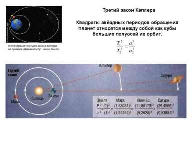 Иллюстрация третьего закона Кеплера на примере движения спутников Земли Квадр...