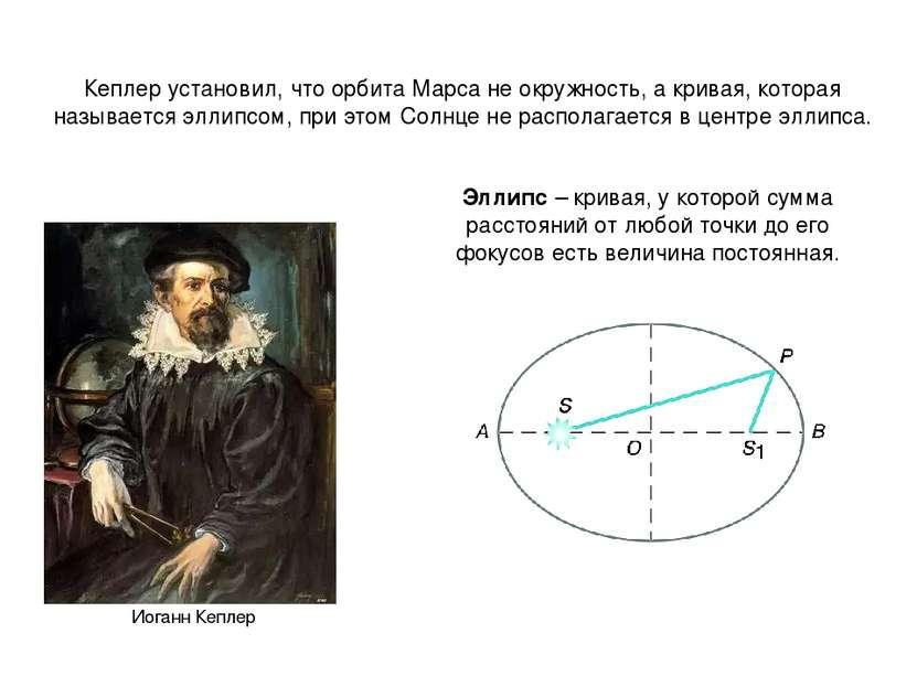Кеплер установил, что орбита Марса не окружность, а кривая, которая называетс...
