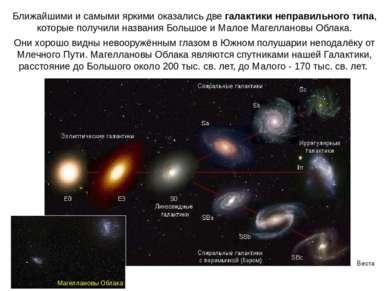 Веста Паллада Ближайшими и самыми яркими оказались две галактики неправильног...