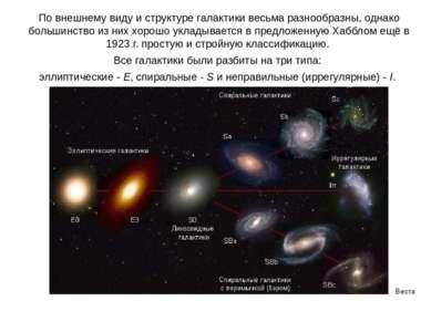 Веста Паллада По внешнему виду и структуре галактики весьма разнообразны, одн...