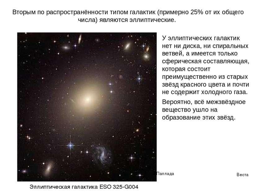 Веста Паллада Вторым по распространённости типом галактик (примерно 25% от их...