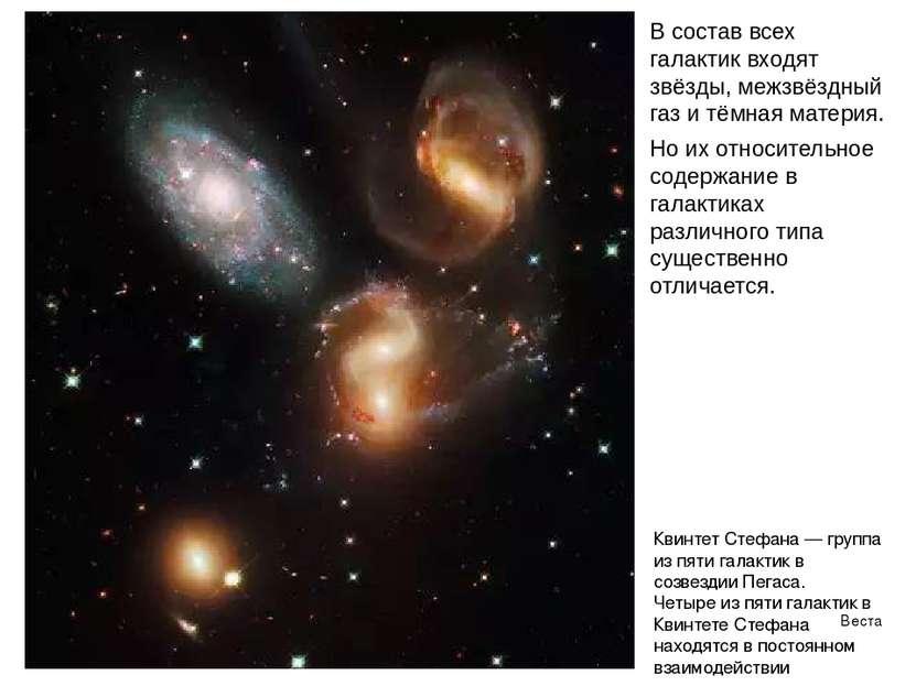 В состав всех галактик входят звёзды, межзвёздный газ и тёмная материя. Но их...
