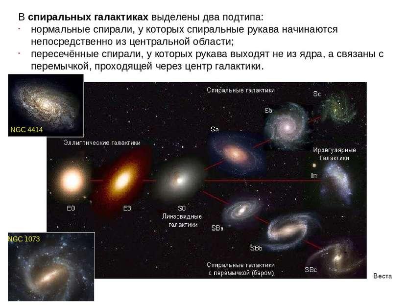 Веста Паллада В спиральных галактиках выделены два подтипа: нормальные спирал...