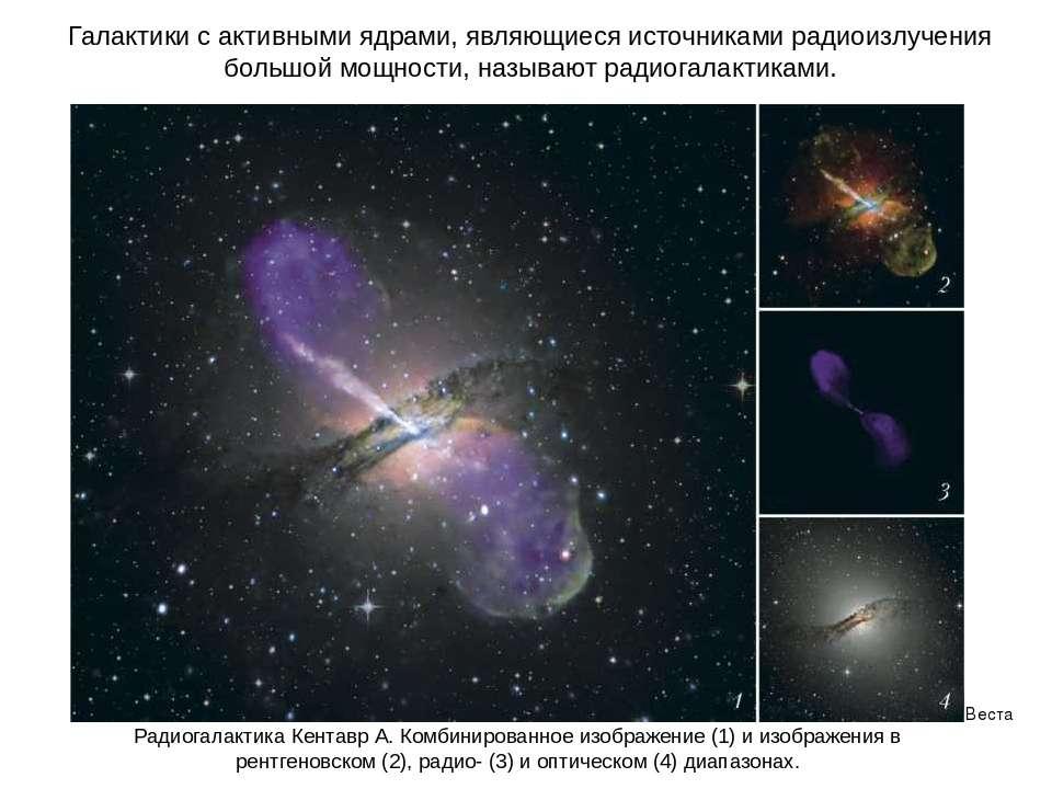 Веста Паллада Галактики с активными ядрами, являющиеся источниками радиоизлуч...