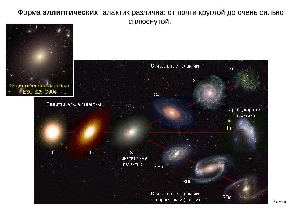 Веста Паллада Форма эллиптических галактик различна: от почти круглой до очен...