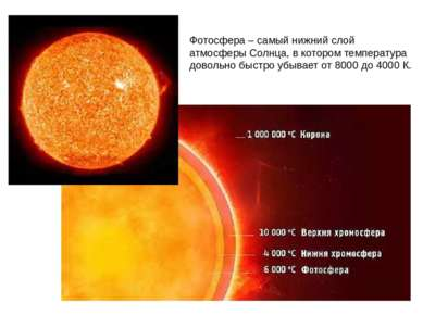 Фотосфера – самый нижний слой атмосферы Солнца, в котором температура довольн...