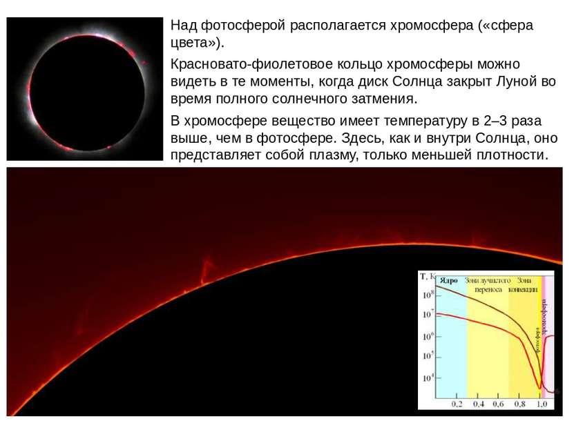 Над фотосферой располагается хромосфера («сфера цвета»). Красновато-фиолетово...