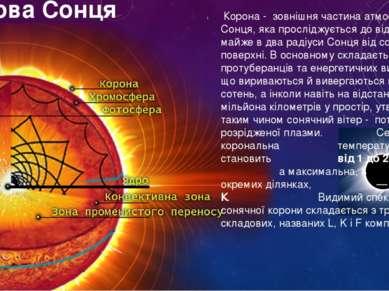 Будова Сонця Корона - зовнішня частина атмосфери Сонця, яка просліджується до...